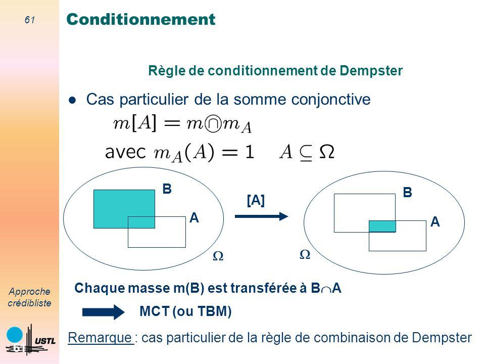 60 Approche crédibliste 60 S 1 définie sur S 2 définie sur Fusion de sources définies sur des référentiels différents Correction des plausibilités