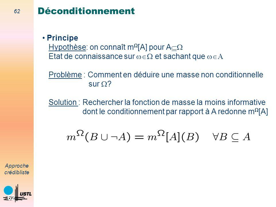 61 Approche crédibliste 61 Cas particulier de la somme conjonctive Conditionnement Règle de conditionnement de Dempster B A B A [A] Chaque masse m(B)