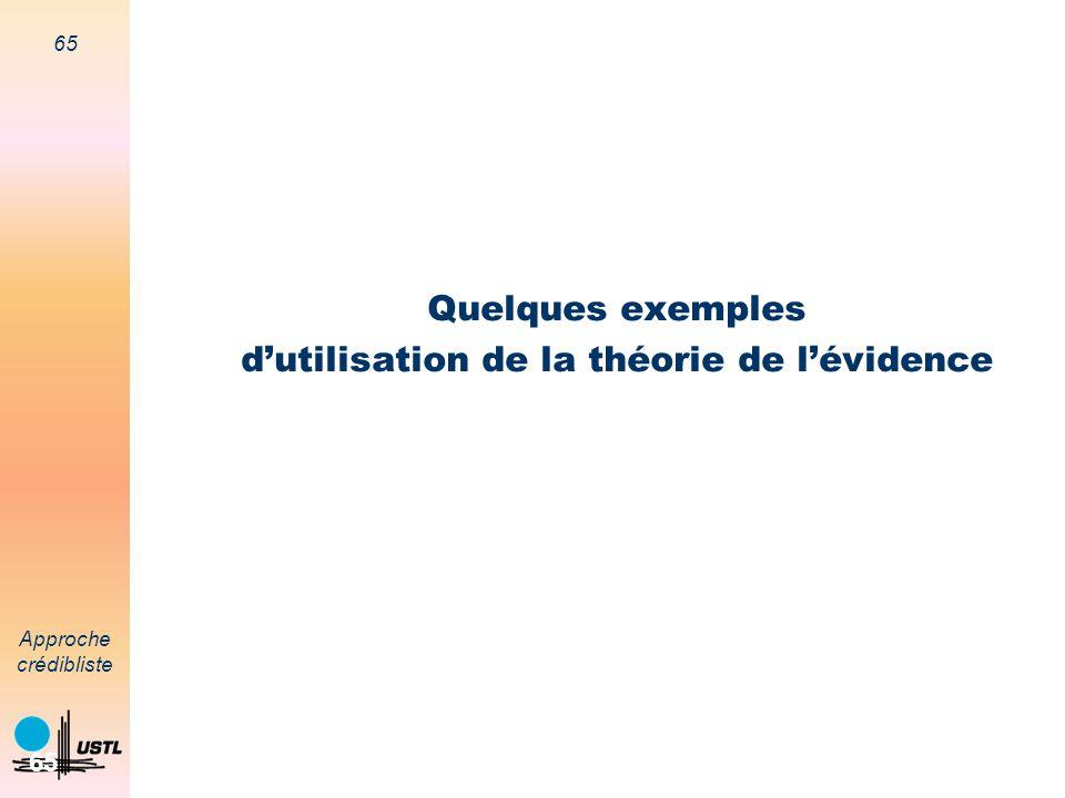 64 Approche crédibliste 64 Fonctions de croyance et mesures floues Intervalle dévidence dun ensemble A 0 1 Croyance (crédibilité) Plausibilité : Doute