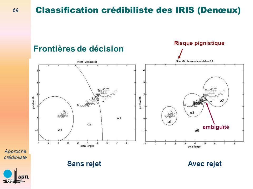 68 Approche crédibliste 68 Masse dignorance et BetP Classification crédibiliste des IRIS (Denœux) Faible Elevé