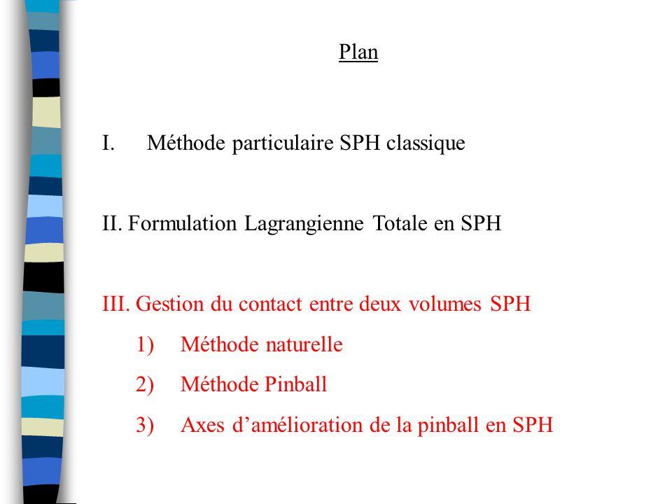 I.Méthode particulaire SPH classique II. Formulation Lagrangienne Totale en SPH III. Gestion du contact entre deux volumes SPH 1)Méthode naturelle 2)M