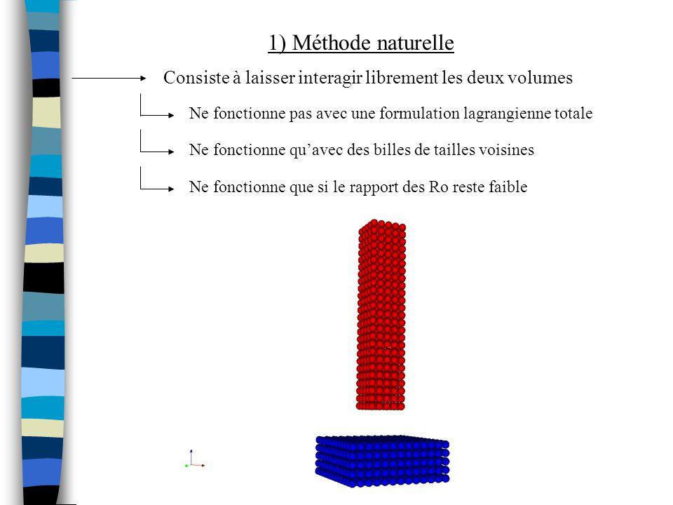 1) Méthode naturelle Consiste à laisser interagir librement les deux volumes Ne fonctionne pas avec une formulation lagrangienne totale Ne fonctionne