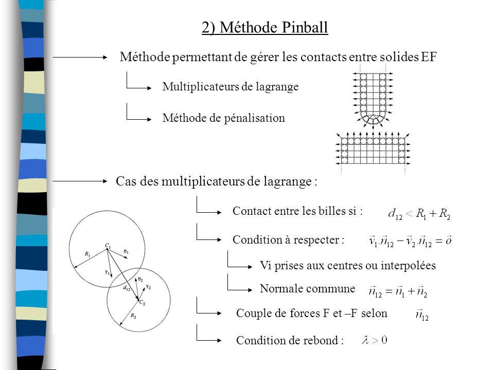 2) Méthode Pinball Méthode permettant de gérer les contacts entre solides EF Multiplicateurs de lagrange Méthode de pénalisation Cas des multiplicateu