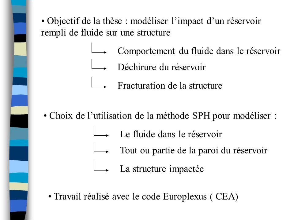 Objectif de la thèse : modéliser limpact dun réservoir rempli de fluide sur une structure Comportement du fluide dans le réservoir Déchirure du réserv