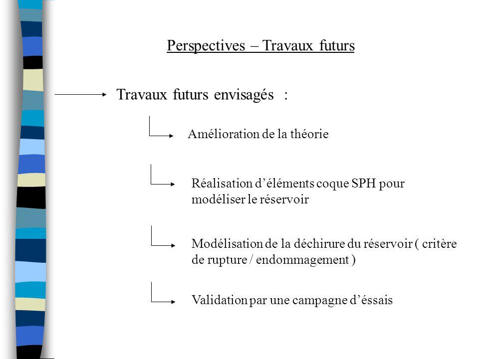 Perspectives – Travaux futurs Travaux futurs envisagés : Amélioration de la théorie Réalisation déléments coque SPH pour modéliser le réservoir Modéli