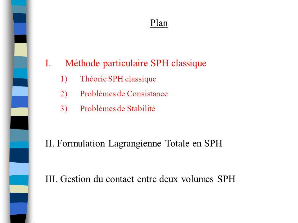 I.Méthode particulaire SPH classique 1)Théorie SPH classique 2)Problèmes de Consistance 3)Problèmes de Stabilité II. Formulation Lagrangienne Totale e