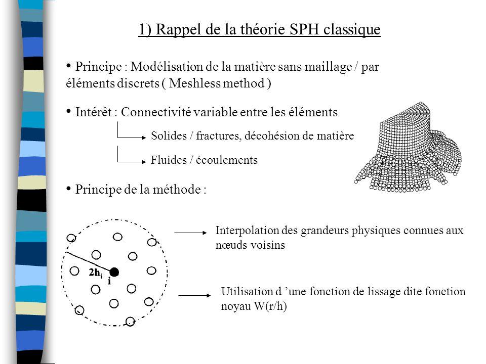 Approximation SPH d un champ : 1) Rappel de la théorie SPH classique Approximation SPH du divergent / gradient d un champ :