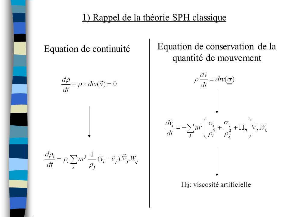 Equation de continuité Equation de conservation de la quantité de mouvement Π ij : viscosité artificielle 1) Rappel de la théorie SPH classique
