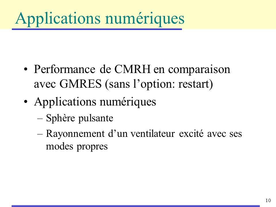 10 Performance de CMRH en comparaison avec GMRES (sans loption: restart) Applications numériques –Sphère pulsante –Rayonnement dun ventilateur excité avec ses modes propres Applications numériques