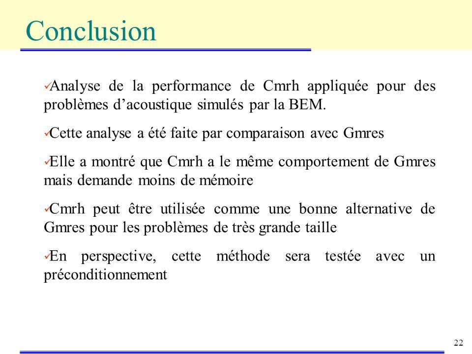 22 Conclusion Analyse de la performance de Cmrh appliquée pour des problèmes dacoustique simulés par la BEM.