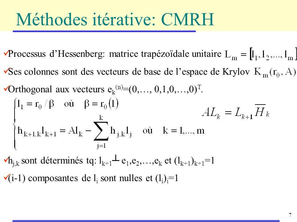 7 Processus dHessenberg: matrice trapézoïdale unitaire Ses colonnes sont des vecteurs de base de lespace de Krylov Orthogonal aux vecteurs e k (n) =(0,…, 0,1,0,…,0) T.