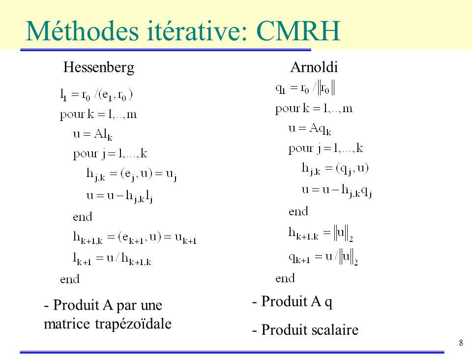 8 HessenbergArnoldi - Produit A par une matrice trapézoïdale - Produit A q - Produit scalaire