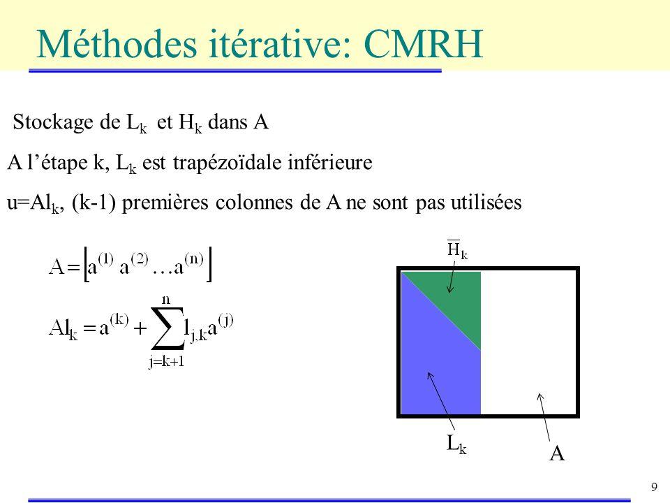 9 Méthodes itérative: CMRH LkLk A Stockage de L k et H k dans A A létape k, L k est trapézoïdale inférieure u=Al k, (k-1) premières colonnes de A ne sont pas utilisées