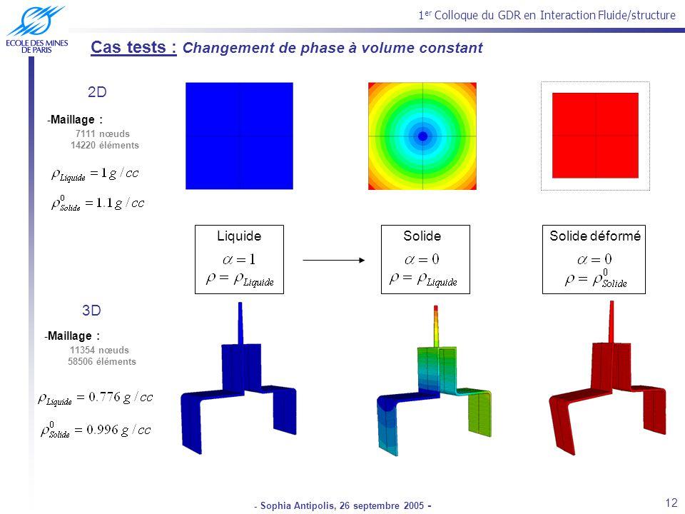 1 er Colloque du GDR en Interaction Fluide/structure - Sophia Antipolis, 26 septembre 2005 - Cas tests : Changement de phase à volume constant Liquide Solide Solide déformé 2D -Maillage : 7111 nœuds 14220 éléments 3D -Maillage : 11354 nœuds 58506 éléments 12