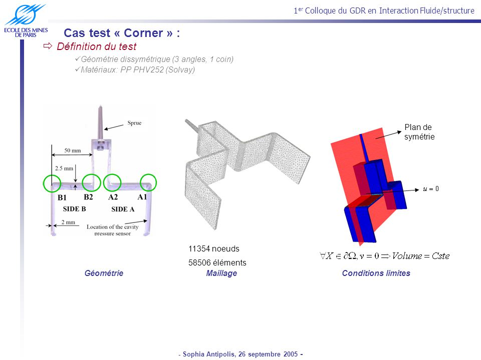 1 er Colloque du GDR en Interaction Fluide/structure - Sophia Antipolis, 26 septembre 2005 - Cas test « Corner » : Géométrie dissymétrique (3 angles, 1 coin) Matériaux: PP PHV252 (Solvay) Définition du test Plan de symétrie Conditions limites 11354 noeuds 58506 éléments MaillageGéométrie