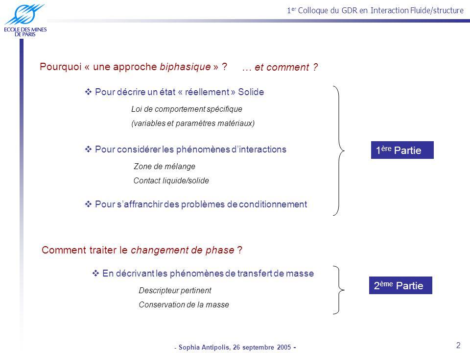 1 er Colloque du GDR en Interaction Fluide/structure - Sophia Antipolis, 26 septembre 2005 - Pourquoi « une approche biphasique » .