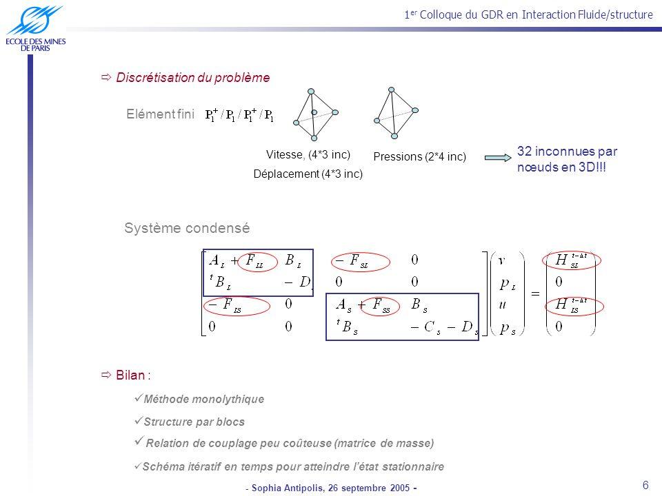 1 er Colloque du GDR en Interaction Fluide/structure - Sophia Antipolis, 26 septembre 2005 - Elément fini Vitesse, (4*3 inc) Déplacement (4*3 inc) Pressions (2*4 inc) Système condensé Bilan : Méthode monolythique Structure par blocs Discrétisation du problème 32 inconnues par nœuds en 3D!!.