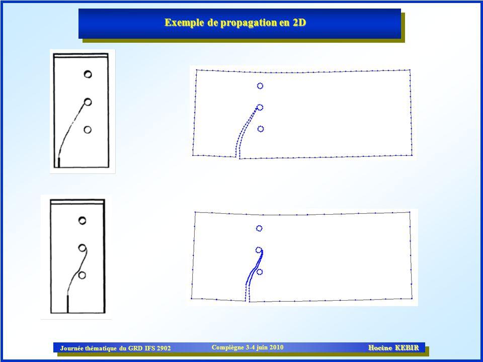 Journée thématique du GRD IFS 2902 Compiègne 3-4 juin 2010 Hocine KEBIR Exemple de propagation en 2D