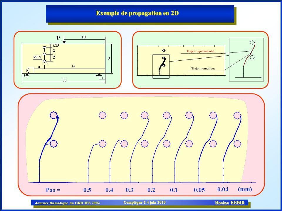 Journée thématique du GRD IFS 2902 Compiègne 3-4 juin 2010 Hocine KEBIR Exemple de propagation en 2D Pas =0.10.050.20.30.40.5 (mm) 0.04