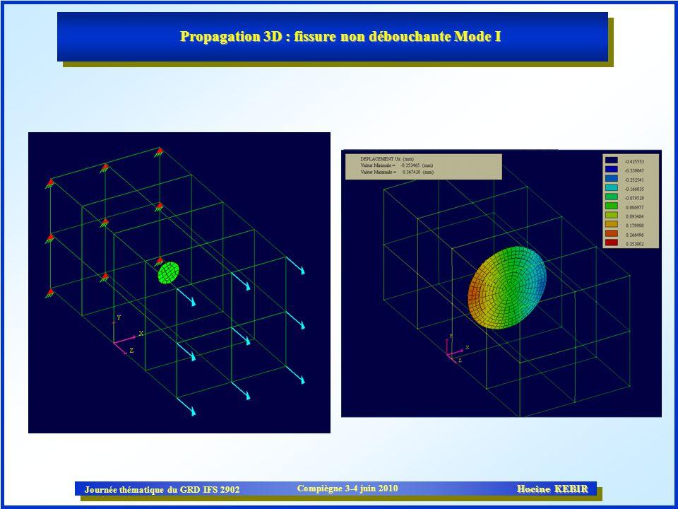 Journée thématique du GRD IFS 2902 Compiègne 3-4 juin 2010 Hocine KEBIR Propagation 3D : fissure non débouchante Mode I