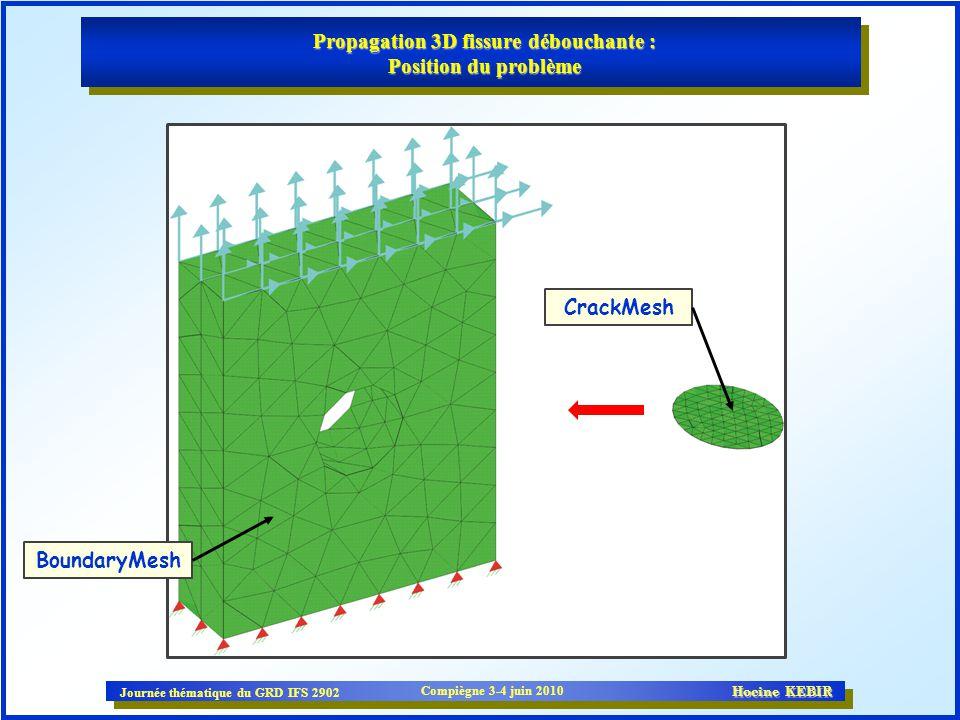 Journée thématique du GRD IFS 2902 Compiègne 3-4 juin 2010 Hocine KEBIR Propagation 3D fissure débouchante : Position du problème BoundaryMesh CrackMe