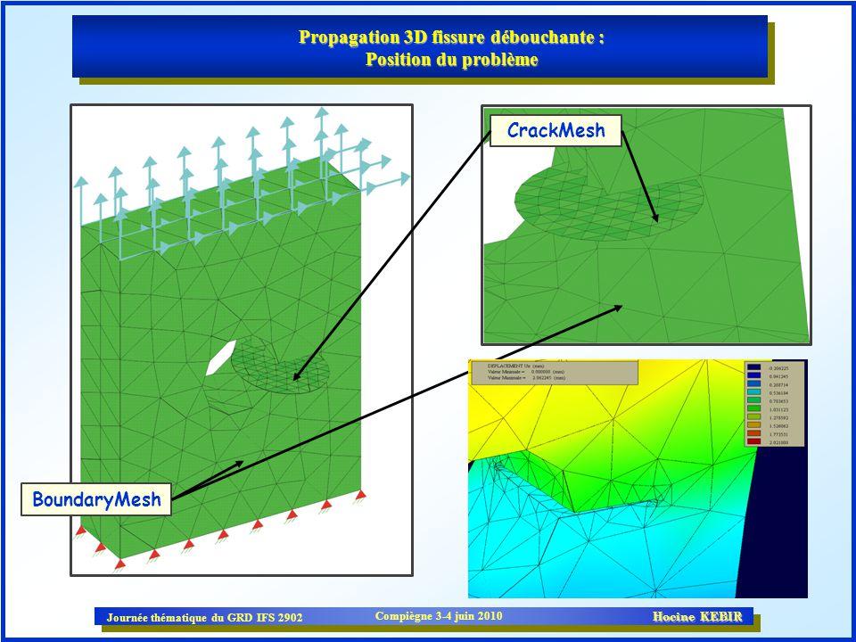 Journée thématique du GRD IFS 2902 Compiègne 3-4 juin 2010 Hocine KEBIR BoundaryMesh CrackMesh Propagation 3D fissure débouchante : Position du problè