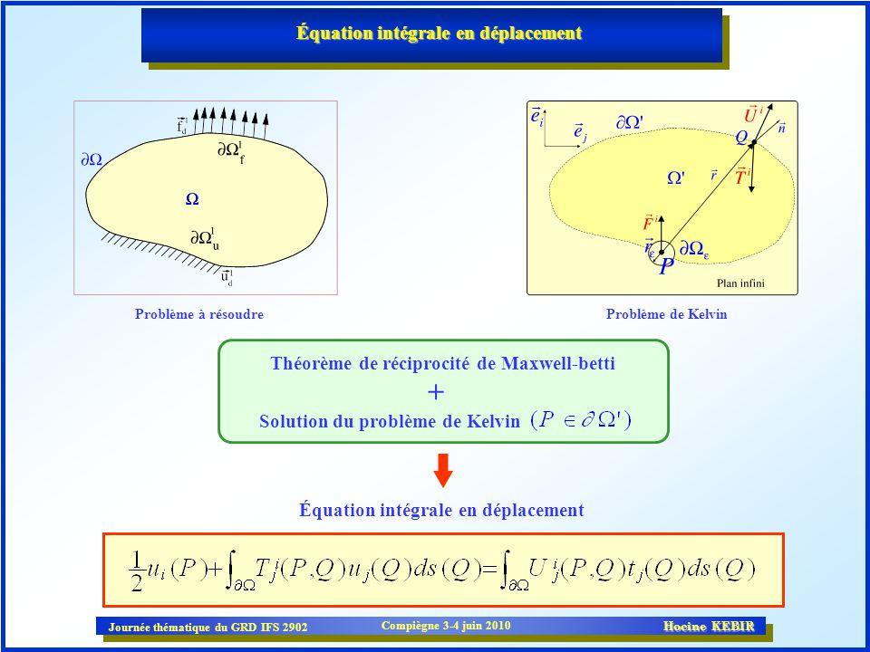 Journée thématique du GRD IFS 2902 Compiègne 3-4 juin 2010 Hocine KEBIR Équation intégrale en déplacement Théorème de réciprocité de Maxwell-betti Sol