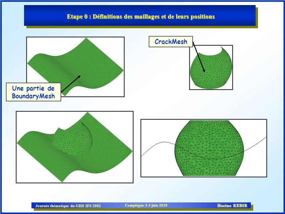 Journée thématique du GRD IFS 2902 Compiègne 3-4 juin 2010 Hocine KEBIR Etape 0 : Définitions des maillages et de leurs positions Une partie de Bounda