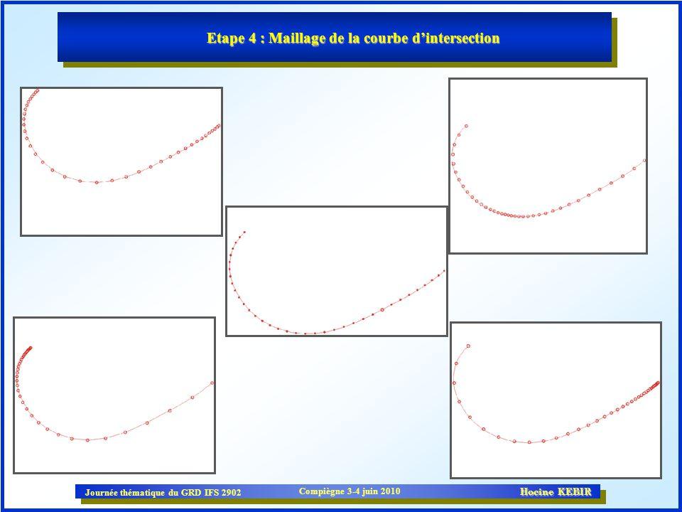 Journée thématique du GRD IFS 2902 Compiègne 3-4 juin 2010 Hocine KEBIR Etape 4 : Maillage de la courbe dintersection