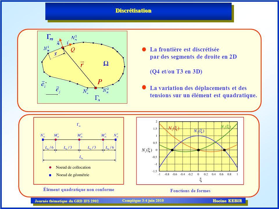 Journée thématique du GRD IFS 2902 Compiègne 3-4 juin 2010 Hocine KEBIR Discrétisation Élément quadratique non conforme Fonctions de formes La frontiè