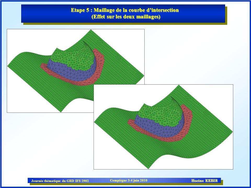 Journée thématique du GRD IFS 2902 Compiègne 3-4 juin 2010 Hocine KEBIR Etape 5 : Maillage de la courbe dintersection (Effet sur les deux maillages)