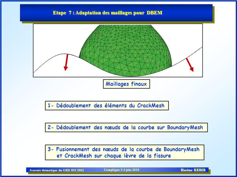 Journée thématique du GRD IFS 2902 Compiègne 3-4 juin 2010 Hocine KEBIR Etape 7 : Adaptation des maillages pour DBEM Maillages finaux 1- Dédoublement