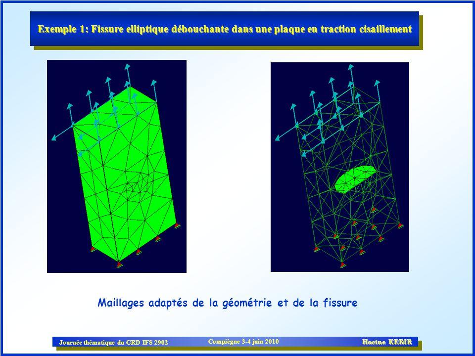 Journée thématique du GRD IFS 2902 Compiègne 3-4 juin 2010 Hocine KEBIR Exemple 1: Fissure elliptique débouchante dans une plaque en traction cisaille