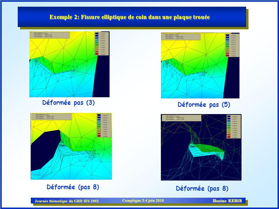 Journée thématique du GRD IFS 2902 Compiègne 3-4 juin 2010 Hocine KEBIR Exemple 2: Fissure elliptique de coin dans une plaque trouée Déformée pas (3)
