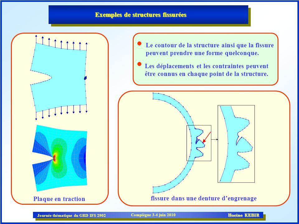 Journée thématique du GRD IFS 2902 Compiègne 3-4 juin 2010 Hocine KEBIR Exemples de structures fissurées fissure dans une denture dengrenage Le contou