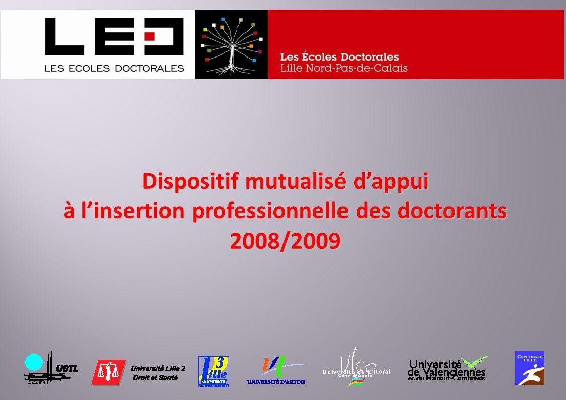 Dispositif mutualisé dappui à linsertion professionnelle des doctorants 2008/2009