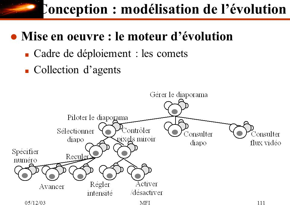 05/12/03MFI111 l Mise en oeuvre : le moteur dévolution n Cadre de déploiement : les comets n Collection dagents Conception : modélisation de lévolution