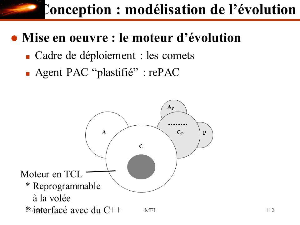 05/12/03MFI112 l Mise en oeuvre : le moteur dévolution n Cadre de déploiement : les comets n Agent PAC plastifié : rePAC CPCP C A APAP P Moteur en TCL * Reprogrammable à la volée * interfacé avec du C++ Conception : modélisation de lévolution