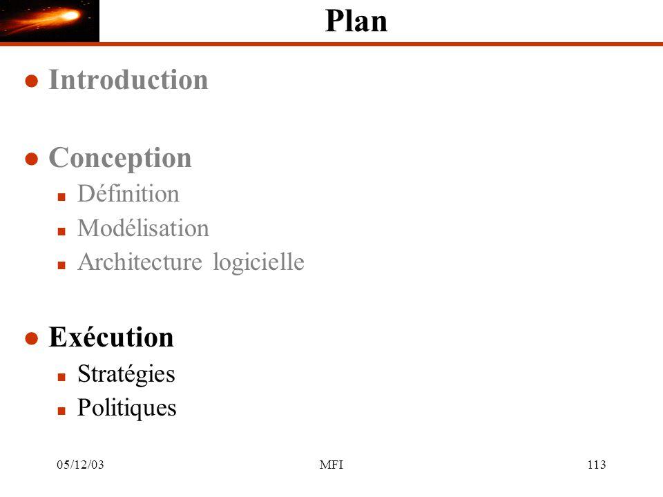 05/12/03MFI113 Plan l Introduction l Conception n Définition n Modélisation n Architecture logicielle l Exécution n Stratégies n Politiques