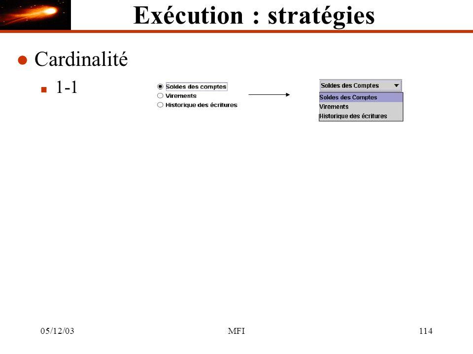 05/12/03MFI114 Exécution : stratégies l Cardinalité n 1-1
