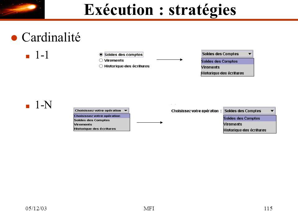 05/12/03MFI115 Exécution : stratégies l Cardinalité n 1-1 n 1-N