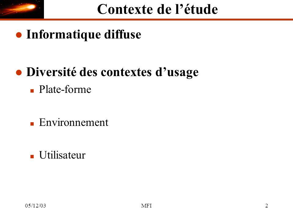 05/12/03MFI13 Contexte de létude l Plasticité des Interfaces : définition n Capacité dune interface à sadapter à son contexte dusage dans le respect de son utilisabilité n Contexte dusage Plate-forme Environnement Utilisateur