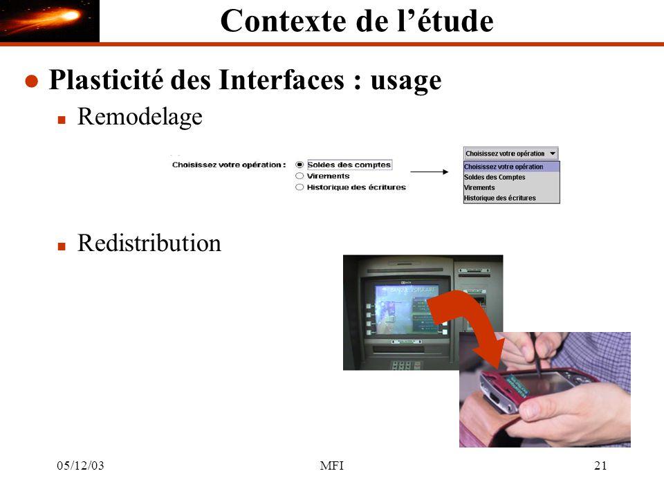 05/12/03MFI21 Contexte de létude l Plasticité des Interfaces : usage n Remodelage n Redistribution