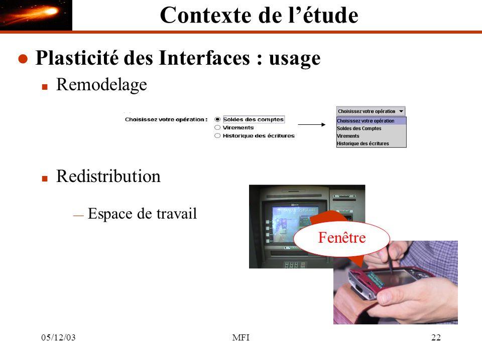 05/12/03MFI22 Contexte de létude l Plasticité des Interfaces : usage n Remodelage n Redistribution Espace de travail Fenêtre