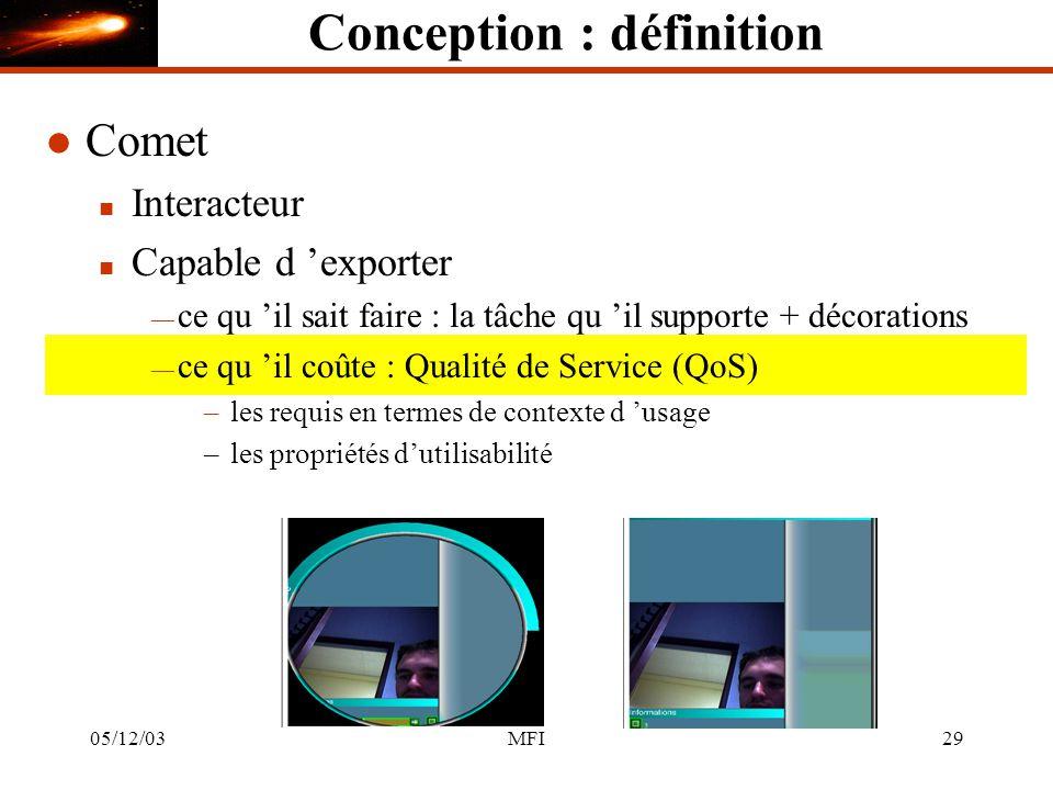 05/12/03MFI29 Conception : définition l Comet n Interacteur n Capable d exporter ce qu il sait faire : la tâche qu il supporte + décorations ce qu il coûte : Qualité de Service (QoS) –les requis en termes de contexte d usage –les propriétés dutilisabilité