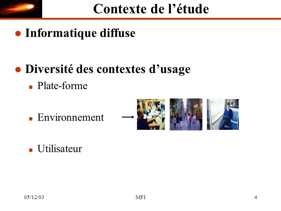 05/12/03MFI15 Contexte de létude l Plasticité des Interfaces : définition n Capacité dune interface à sadapter à son contexte dusage dans le respect de son utilisabilité n Contexte dusage Plate-forme Environnement Utilisateur