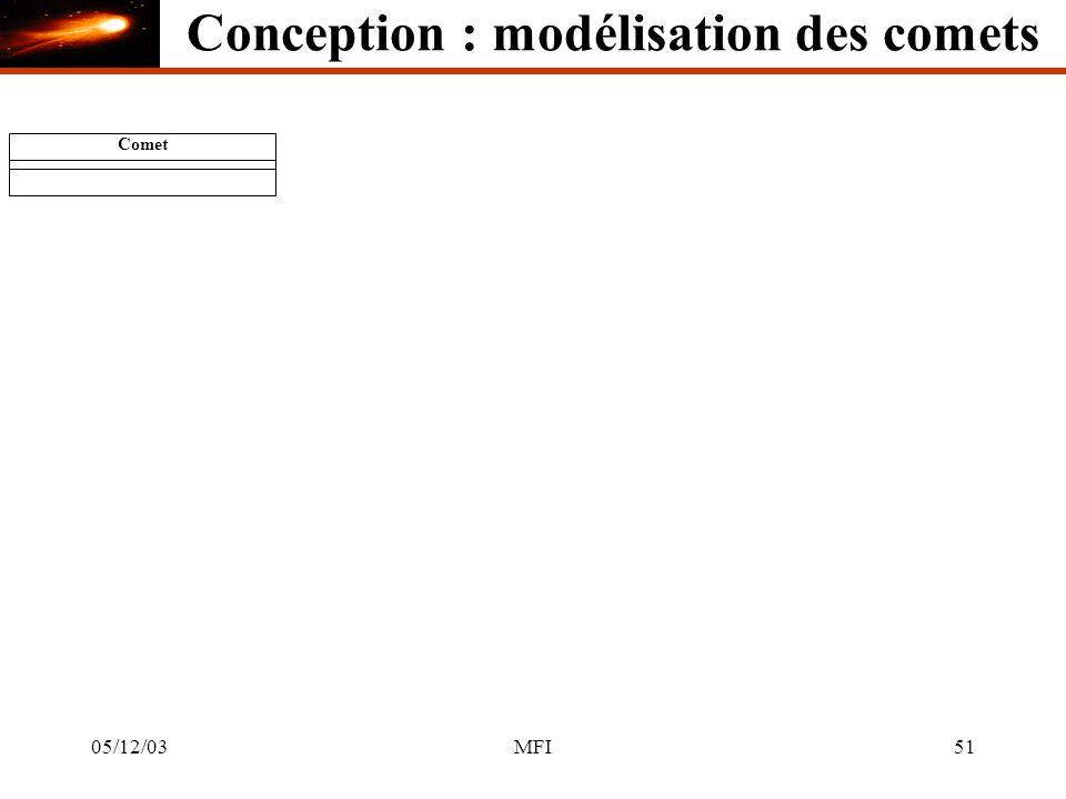 05/12/03MFI51 Comet Conception : modélisation des comets