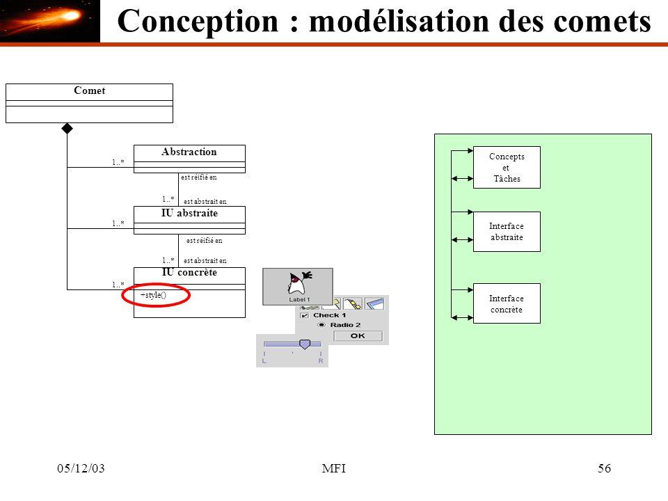05/12/03MFI56 CometAbstraction 1..* Concepts et Tâches IU abstraite Interface abstraite est réifié en est abstrait en 1..* IU concrète +style() est réifié en est abstrait en1..* Interface concrète 1..* Conception : modélisation des comets