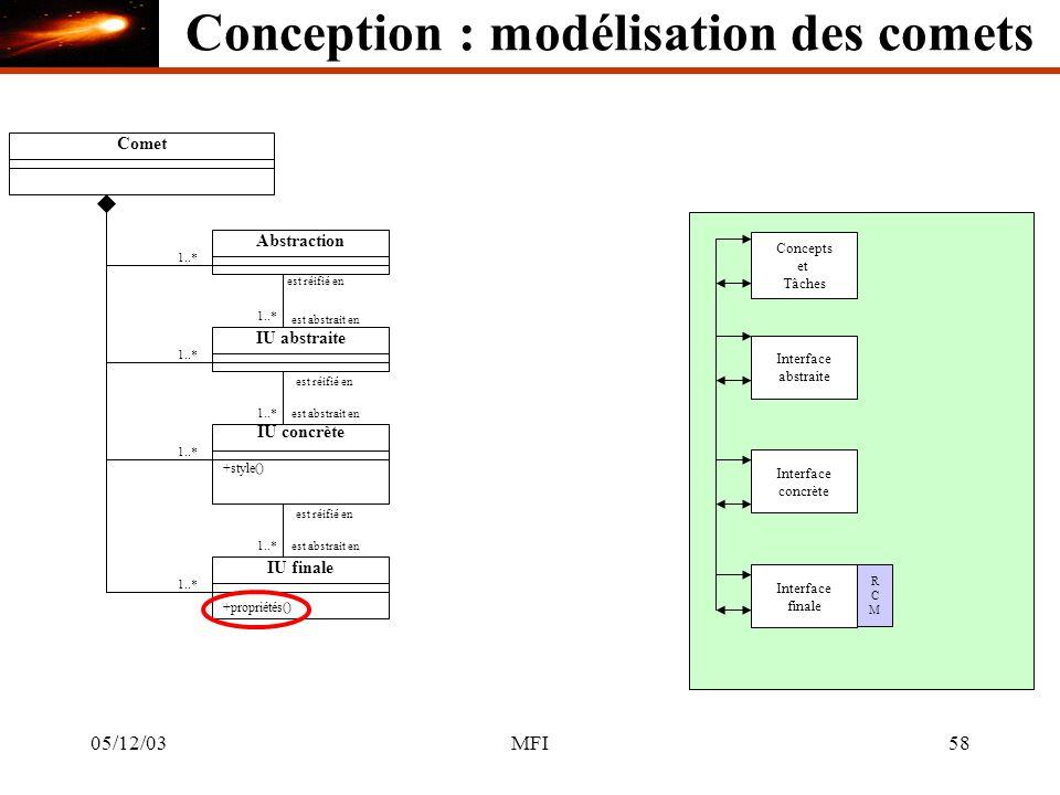 05/12/03MFI58 CometAbstraction 1..* Concepts et Tâches IU abstraite Interface abstraite est réifié en est abstrait en 1..* IU concrète +style() est réifié en est abstrait en1..* Interface concrète 1..* IU finale +propriétés() est réifié en est abstrait en1..* Interface finale RCMRCM Conception : modélisation des comets