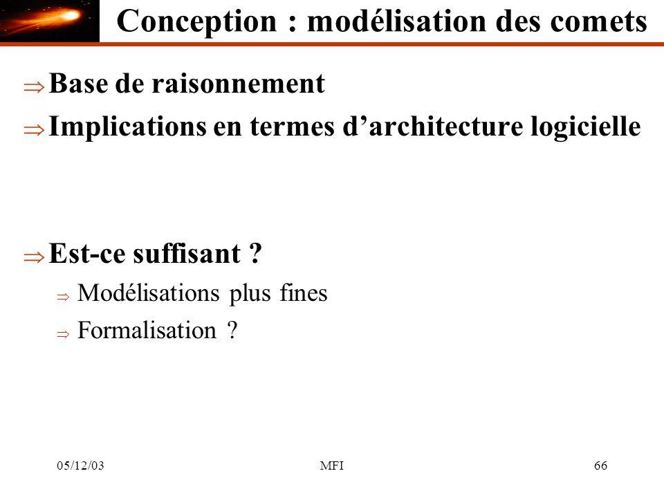 05/12/03MFI66 Base de raisonnement Implications en termes darchitecture logicielle Est-ce suffisant .